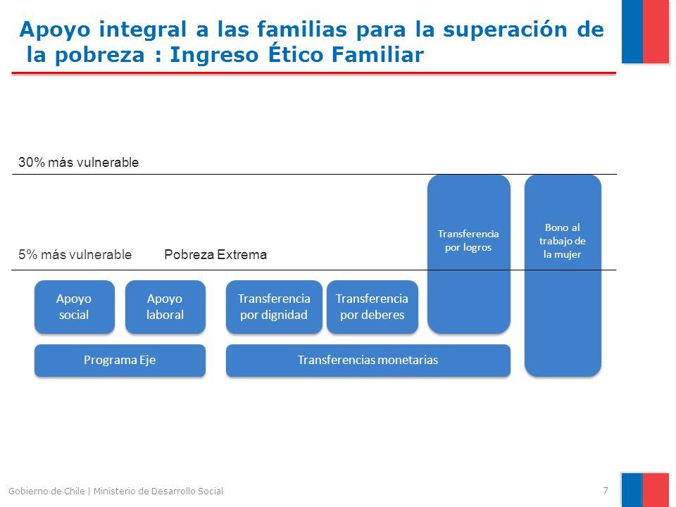 Apoyo integral a las familias para la superación de la pobreza : Ingreso Ético Familiar 7 Gobierno de Chile | Ministerio de Desarrollo Social Apoyo so
