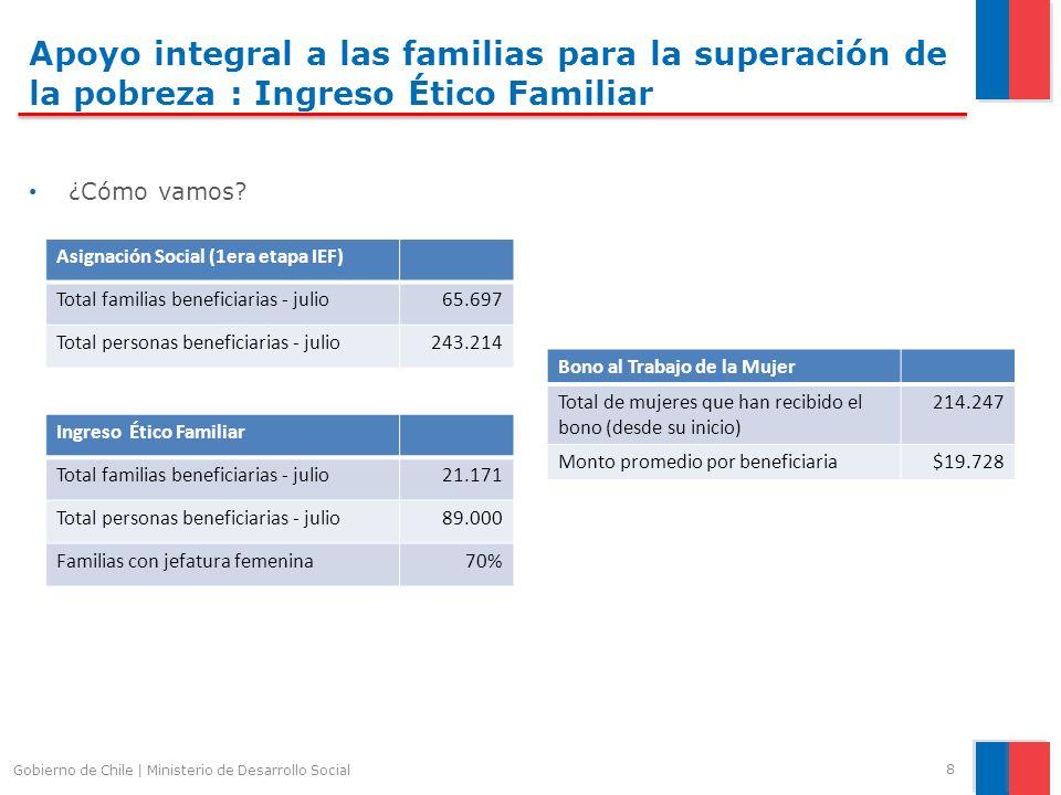 Apoyo integral a las familias para la superación de la pobreza : Ingreso Ético Familiar ¿Cómo vamos? 8 Gobierno de Chile | Ministerio de Desarrollo So