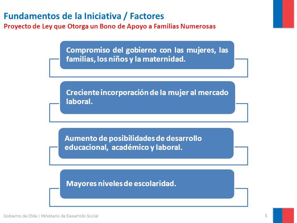 5 Gobierno de Chile | Ministerio de Desarrollo Social Fundamentos de la Iniciativa / Factores Proyecto de Ley que Otorga un Bono de Apoyo a Familias Numerosas Compromiso del gobierno con las mujeres, las familias, los niños y la maternidad.