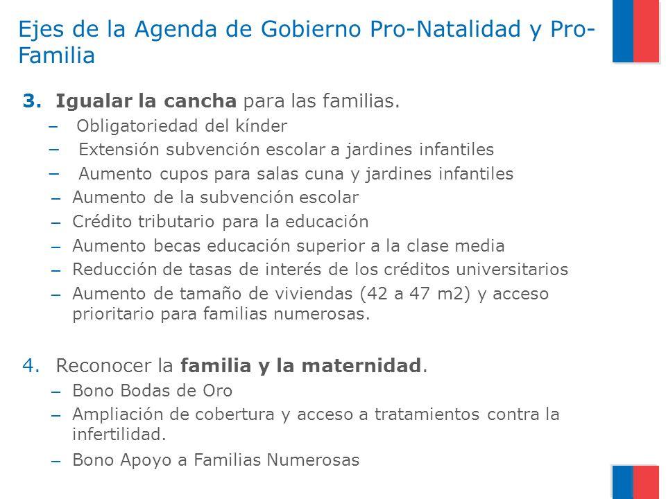 Ejes de la Agenda de Gobierno Pro-Natalidad y Pro- Familia 3.Igualar la cancha para las familias.