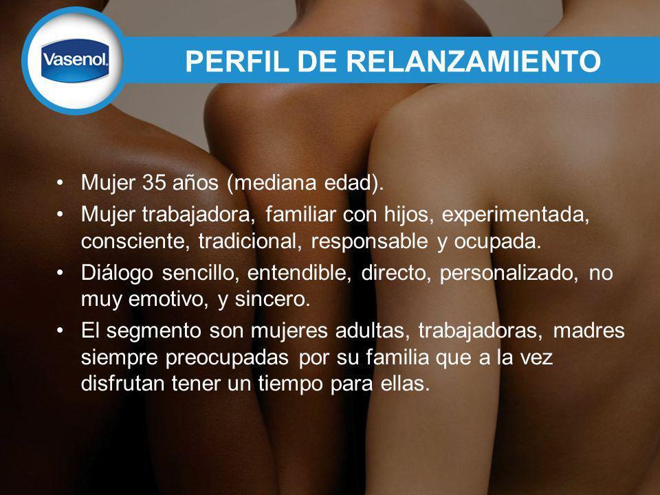 PERFIL DE RELANZAMIENTO Mujer 35 años (mediana edad).