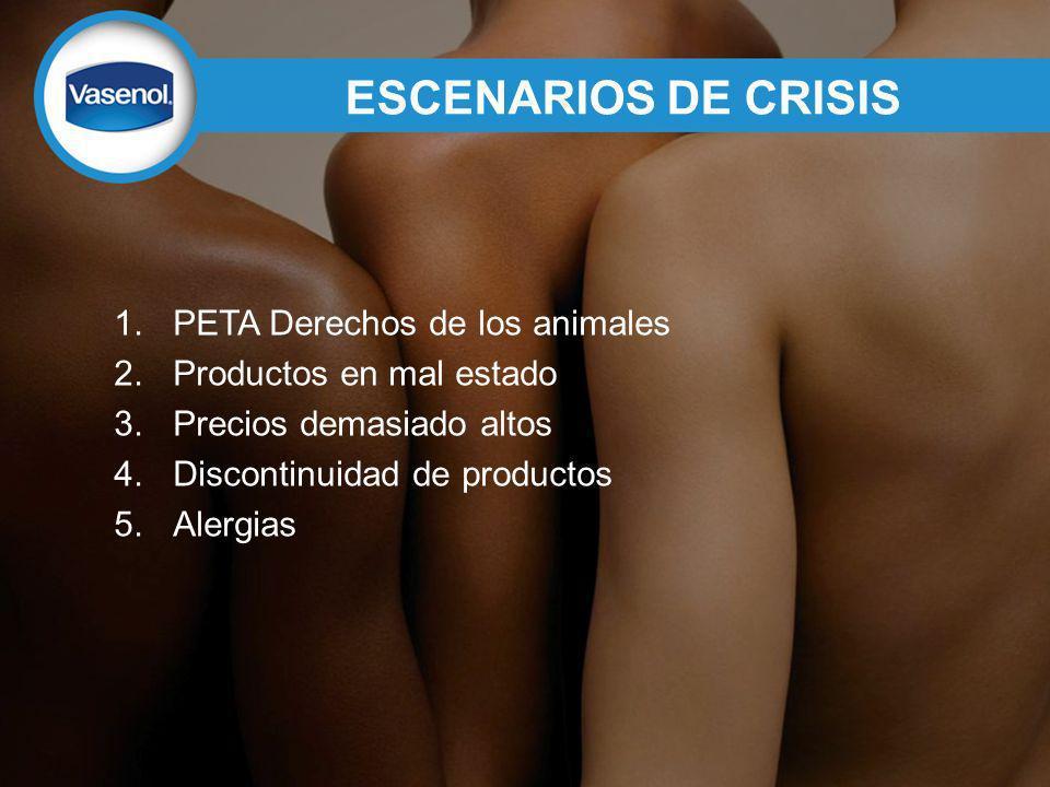 ESCENARIOS DE CRISIS 1.PETA Derechos de los animales 2.Productos en mal estado 3.Precios demasiado altos 4.Discontinuidad de productos 5.Alergias