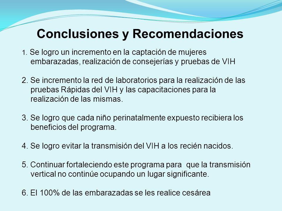 Conclusiones y Recomendaciones 1.