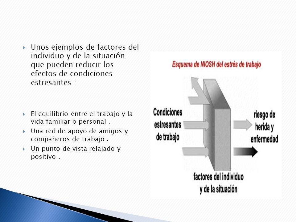 Unos ejemplos de factores del individuo y de la situación que pueden reducir los efectos de condiciones estresantes : El equilibrio entre el trabajo y