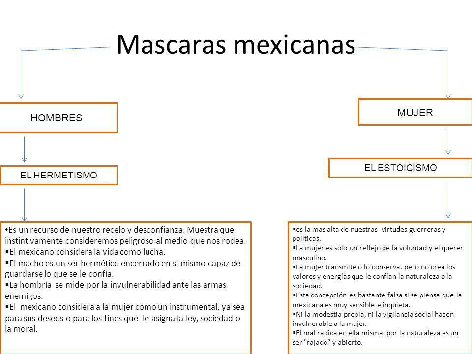 Mascaras mexicanas HOMBRES MUJER EL HERMETISMO Es un recurso de nuestro recelo y desconfianza. Muestra que instintivamente consideremos peligroso al m