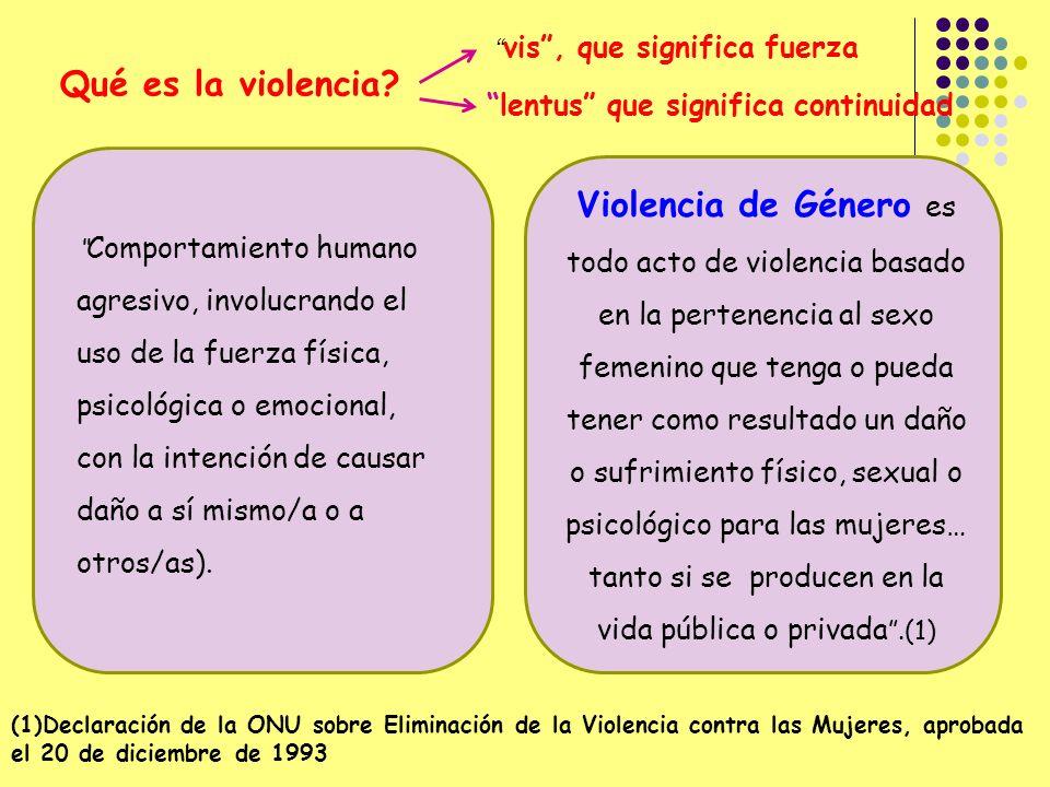 Qué es la violencia.