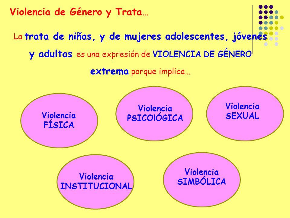 Violencia de Género y Trata… La trata de niñas, y de mujeres adolescentes, jóvenes y adultas es una expresión de VIOLENCIA DE GÉNERO extrema porque implica… Violencia FÍSICA Violencia PSICOlÓGICA Violencia SEXUAL Violencia INSTITUCIONAL Violencia SIMBÓLICA