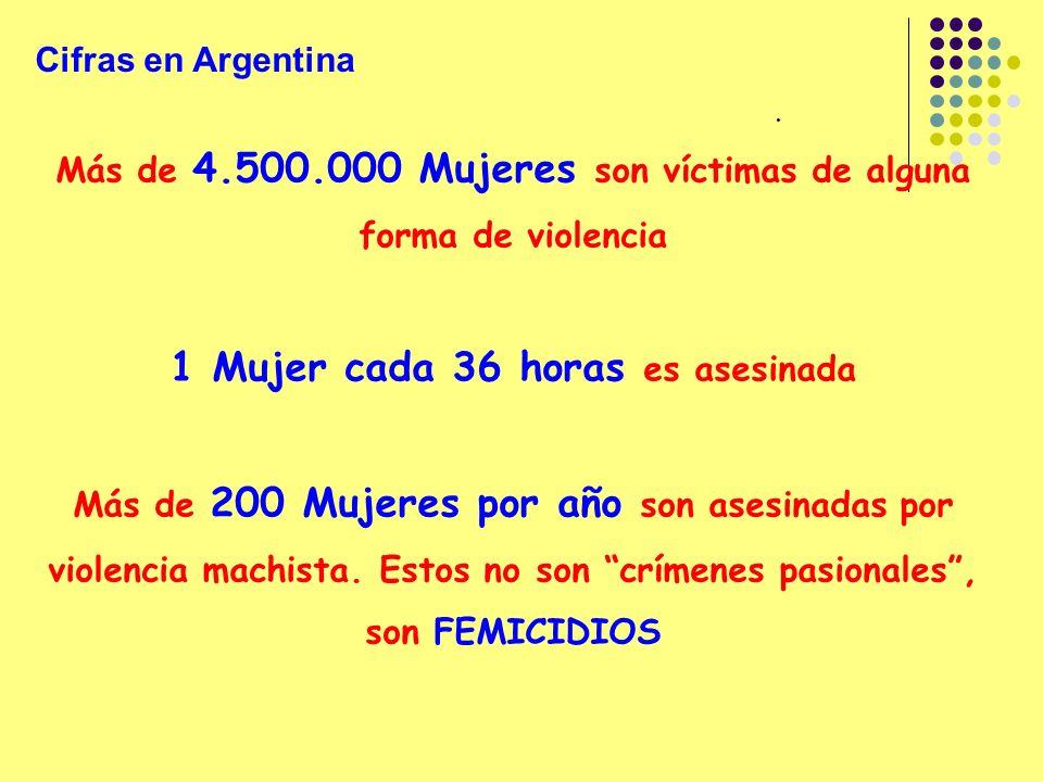 Cifras en Argentina Más de 4.500.000 Mujeres son víctimas de alguna forma de violencia 1 Mujer cada 36 horas es asesinada Más de 200 Mujeres por año son asesinadas por violencia machista.