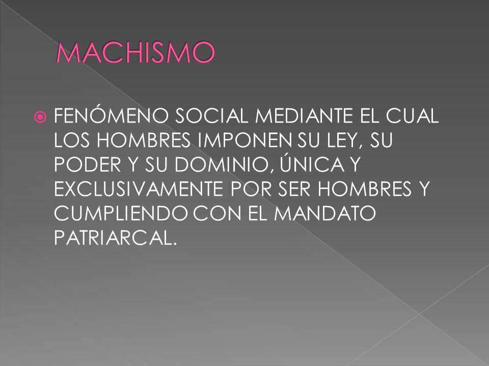 FENÓMENO SOCIAL MEDIANTE EL CUAL LOS HOMBRES IMPONEN SU LEY, SU PODER Y SU DOMINIO, ÚNICA Y EXCLUSIVAMENTE POR SER HOMBRES Y CUMPLIENDO CON EL MANDATO