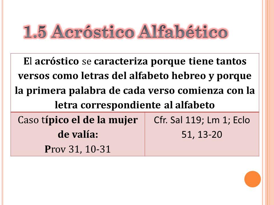 El acróstico se caracteriza porque tiene tantos versos como letras del alfabeto hebreo y porque la primera palabra de cada verso comienza con la letra