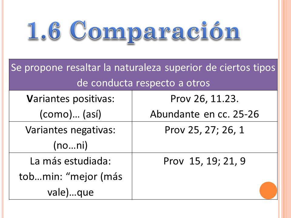 Se propone resaltar la naturaleza superior de ciertos tipos de conducta respecto a otros Variantes positivas: (como)… (así) Prov 26, 11.23. Abundante