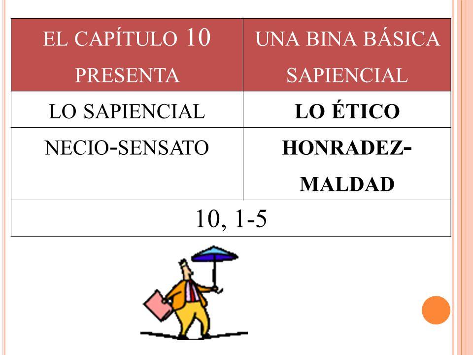 EL CAPÍTULO 10 PRESENTA UNA BINA BÁSICA SAPIENCIAL LO SAPIENCIALLO ÉTICO NECIO - SENSATO HONRADEZ - MALDAD 10, 1-5