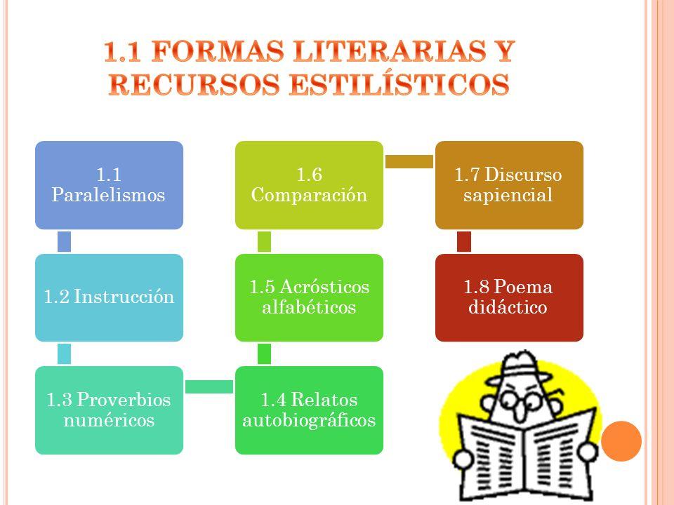 1.1 Paralelismos 1.2 Instrucción 1.3 Proverbios numéricos 1.4 Relatos autobiográficos 1.5 Acrósticos alfabéticos 1.6 Comparación 1.7 Discurso sapienci