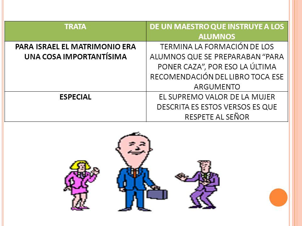 TRATADE UN MAESTRO QUE INSTRUYE A LOS ALUMNOS PARA ISRAEL EL MATRIMONIO ERA UNA COSA IMPORTANTÍSIMA TERMINA LA FORMACIÓN DE LOS ALUMNOS QUE SE PREPARA