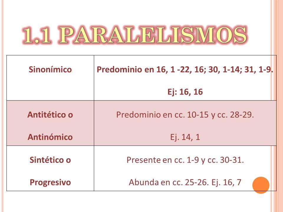 Sinonímico Predominio en 16, 1 -22, 16; 30, 1-14; 31, 1-9. Ej: 16, 16 Antitético o Antinómico Predominio en cc. 10-15 y cc. 28-29. Ej. 14, 1 Sintético