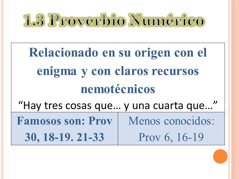 Relacionado en su origen con el enigma y con claros recursos nemotécnicos Hay tres cosas que… y una cuarta que… Famosos son: Prov 30, 18-19. 21-33 Men