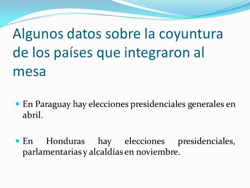 Algunos datos sobre la coyuntura de los países que integraron al mesa En Paraguay hay elecciones presidenciales generales en abril. En Honduras hay el