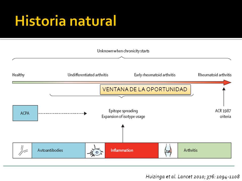 Huizinga et al. Lancet 2010; 376: 1094-1108 VENTANA DE LA OPORTUNIDAD