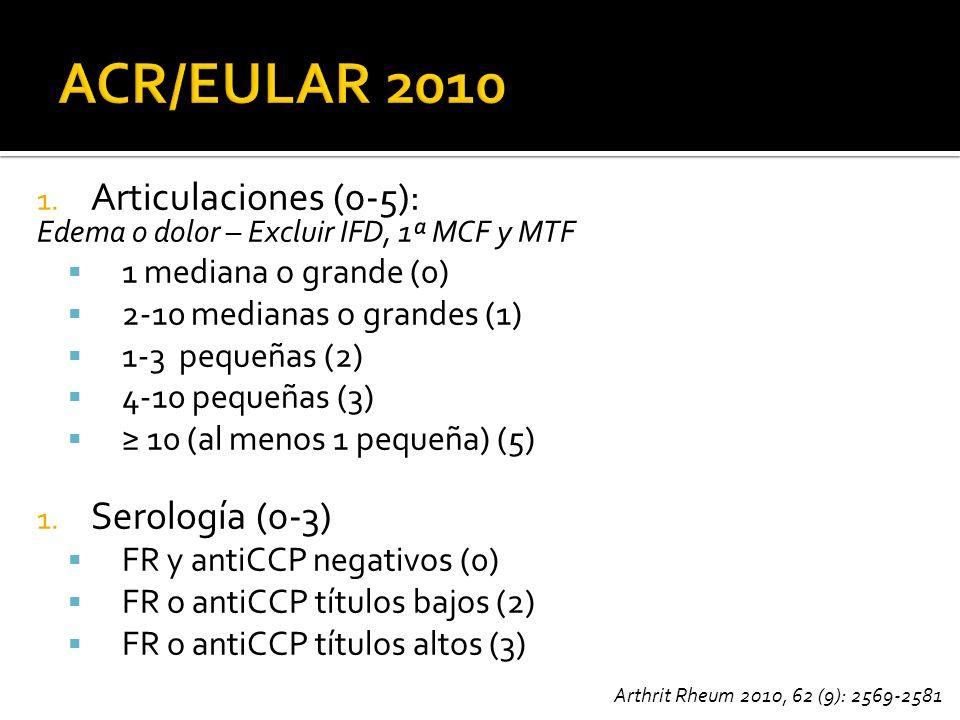 1. Articulaciones (0-5): Edema o dolor – Excluir IFD, 1ª MCF y MTF 1 mediana o grande (0) 2-10 medianas o grandes (1) 1-3 pequeñas (2) 4-10 pequeñas (