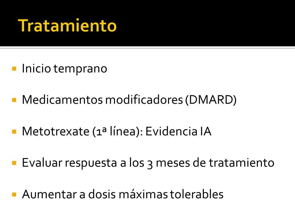 Inicio temprano Medicamentos modificadores (DMARD) Metotrexate (1ª línea): Evidencia IA Evaluar respuesta a los 3 meses de tratamiento Aumentar a dosis máximas tolerables