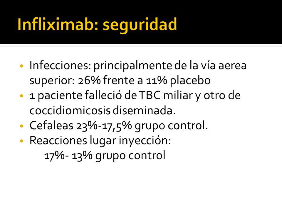 Infecciones: principalmente de la vía aerea superior: 26% frente a 11% placebo 1 paciente falleció de TBC miliar y otro de coccidiomicosis diseminada.
