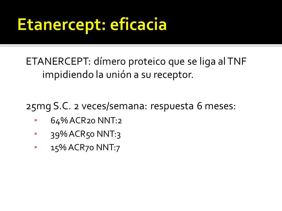 ETANERCEPT: dímero proteico que se liga al TNF impidiendo la unión a su receptor.