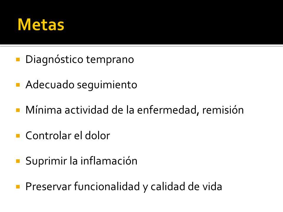 Diagnóstico temprano Adecuado seguimiento Mínima actividad de la enfermedad, remisión Controlar el dolor Suprimir la inflamación Preservar funcionalidad y calidad de vida
