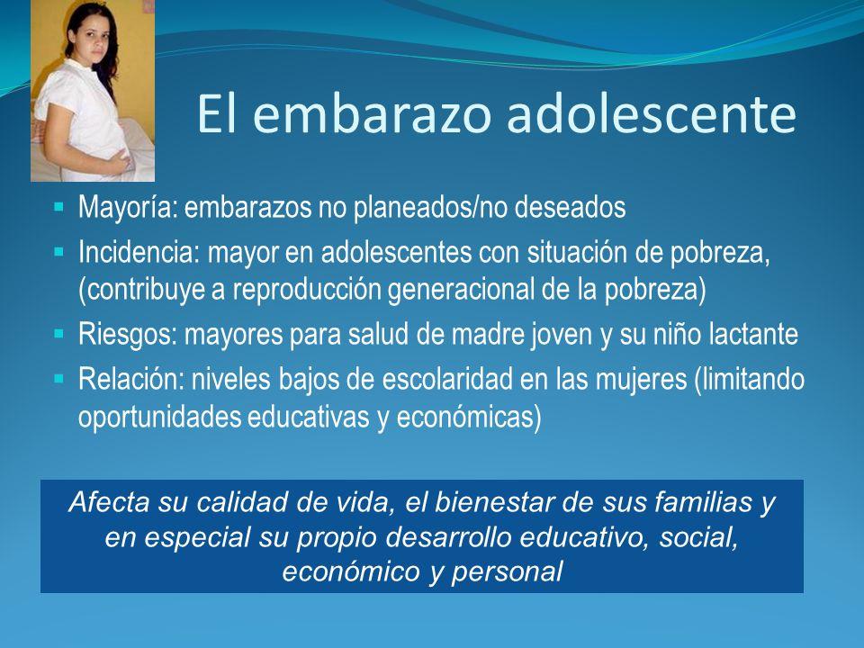 El embarazo adolescente Mayoría: embarazos no planeados/no deseados Incidencia: mayor en adolescentes con situación de pobreza, (contribuye a reproduc