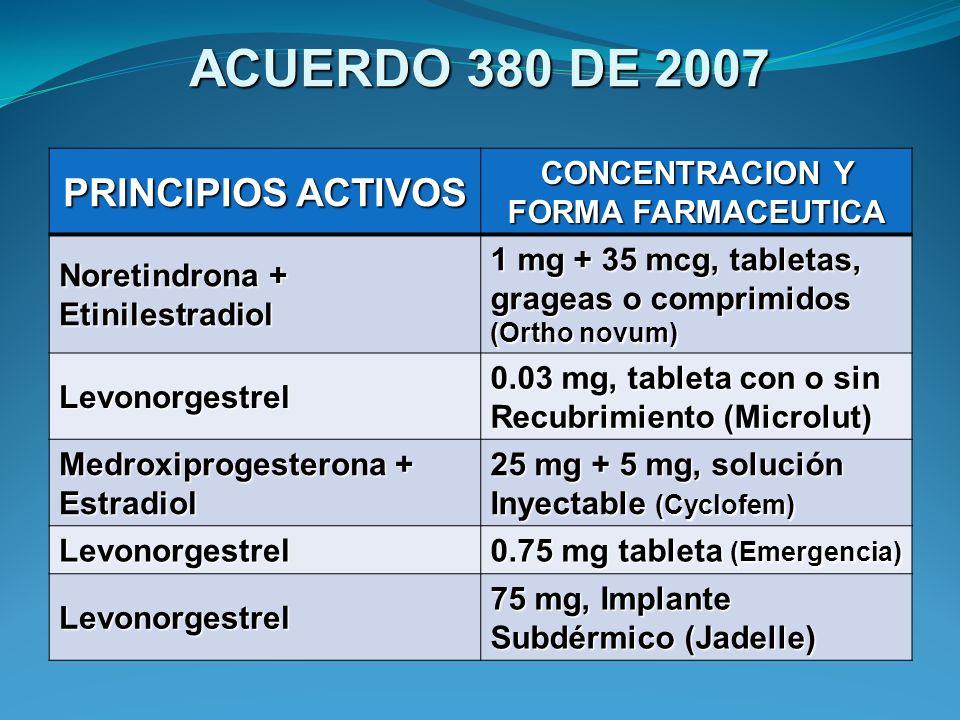 ACUERDO 380 DE 2007 PRINCIPIOS ACTIVOS CONCENTRACION Y FORMA FARMACEUTICA Noretindrona + Etinilestradiol 1 mg + 35 mcg, tabletas, grageas o comprimido