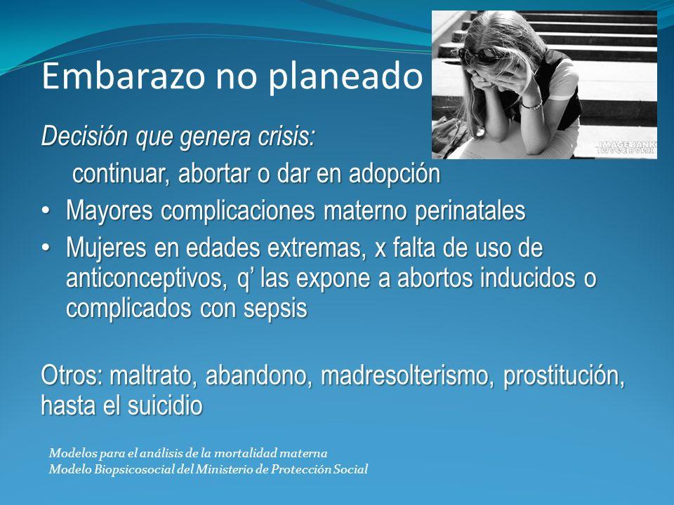 Embarazo no planeado Decisión que genera crisis: continuar, abortar o dar en adopción continuar, abortar o dar en adopción Mayores complicaciones mate