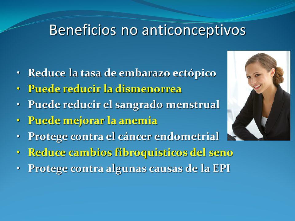 Reduce la tasa de embarazo ectópicoReduce la tasa de embarazo ectópico Puede reducir la dismenorreaPuede reducir la dismenorrea Puede reducir el sangr