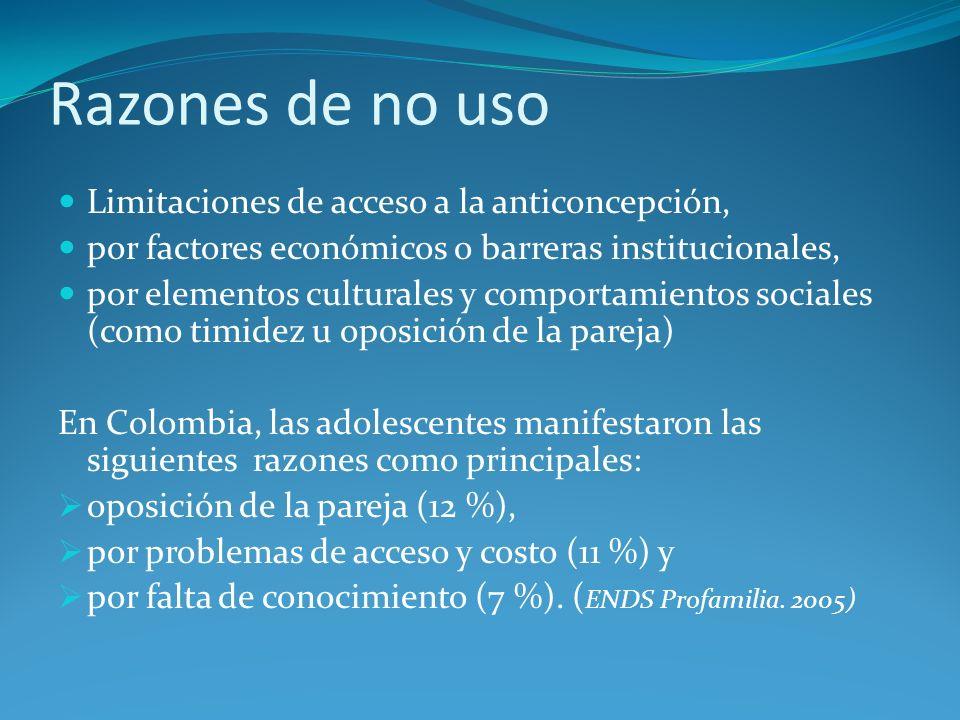 Razones de no uso Limitaciones de acceso a la anticoncepción, por factores económicos o barreras institucionales, por elementos culturales y comportam