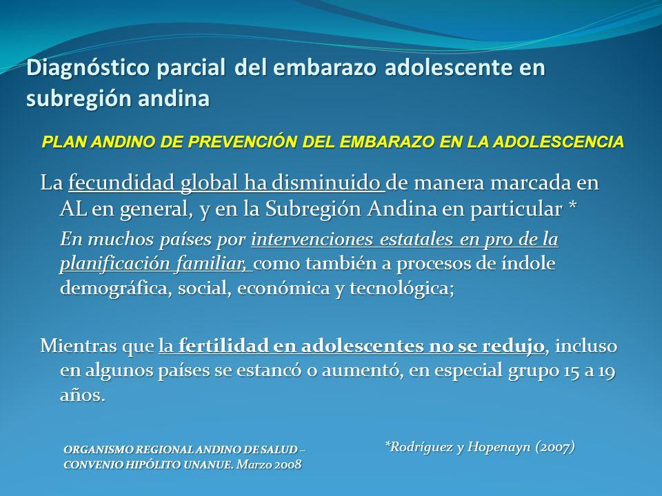 Diagnóstico parcial del embarazo adolescente en subregión andina La fecundidad global ha disminuido de manera marcada en AL en general, y en la Subreg