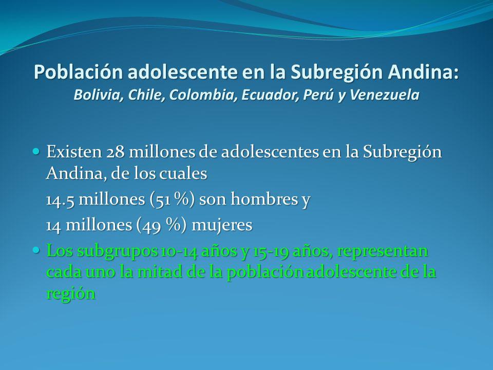 Población adolescente en la Subregión Andina: Bolivia, Chile, Colombia, Ecuador, Perú y Venezuela Existen 28 millones de adolescentes en la Subregión