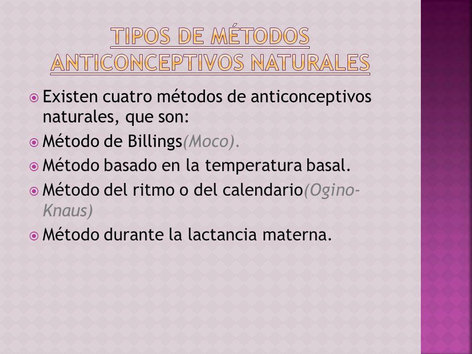 Existen cuatro métodos de anticonceptivos naturales, que son: Método de Billings(Moco). Método basado en la temperatura basal. Método del ritmo o del