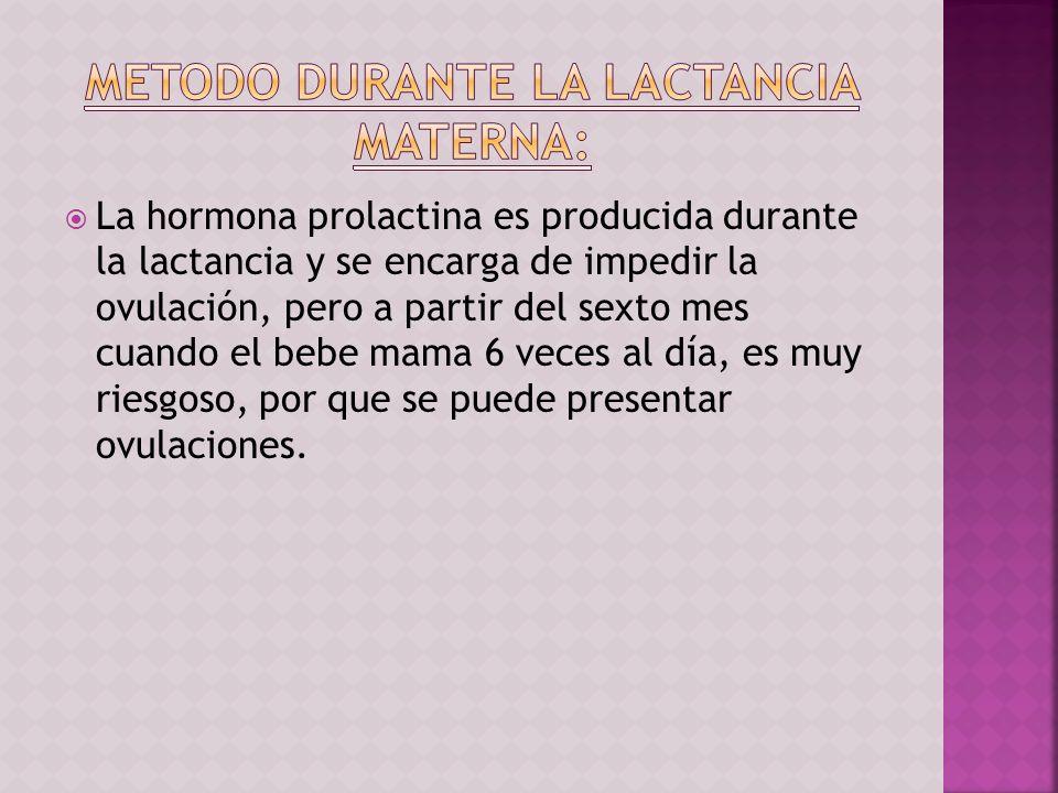 La hormona prolactina es producida durante la lactancia y se encarga de impedir la ovulación, pero a partir del sexto mes cuando el bebe mama 6 veces