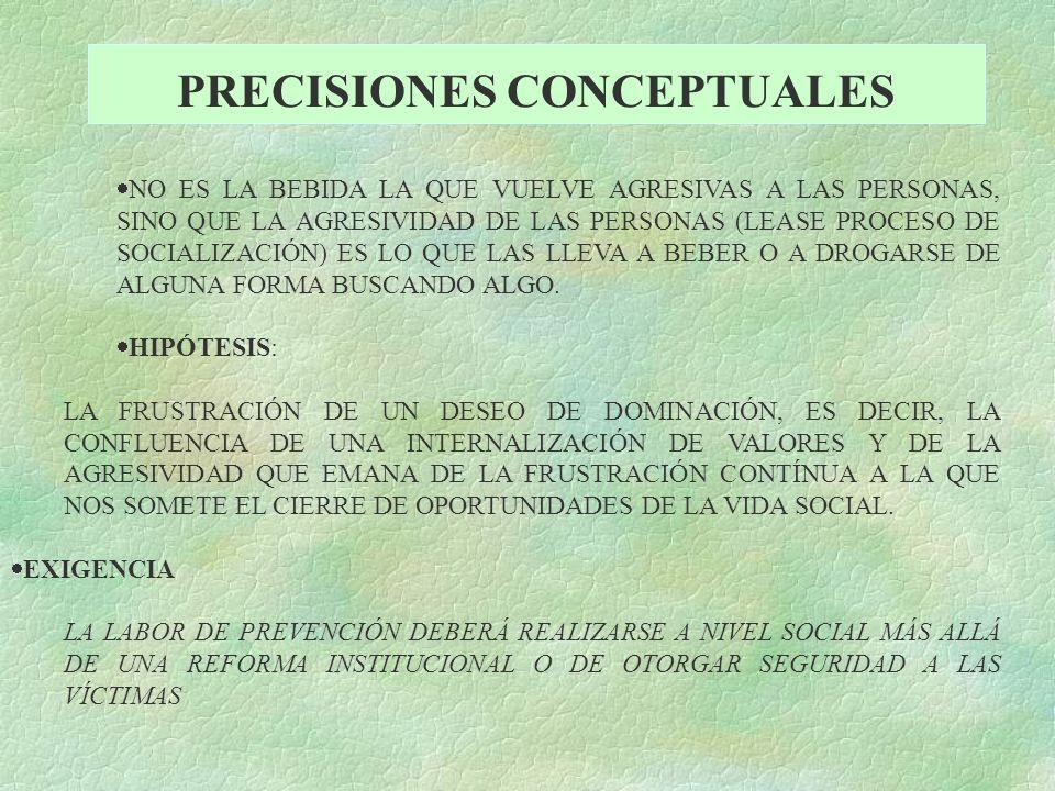 PRECISIONES CONCEPTUALES NO ES LA BEBIDA LA QUE VUELVE AGRESIVAS A LAS PERSONAS, SINO QUE LA AGRESIVIDAD DE LAS PERSONAS (LEASE PROCESO DE SOCIALIZACI