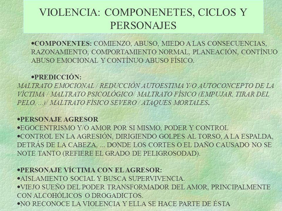 VIOLENCIA: COMPONENETES, CICLOS Y PERSONAJES COMPONENTES: COMIENZO, ABUSO, MIEDO A LAS CONSECUENCIAS, RAZONAMIENTO, COMPORTAMIENTO NORMAL, PLANEACIÓN,