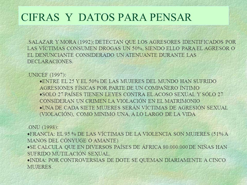 CIFRAS Y DATOS PARA PENSAR.SALAZAR Y MORA (1992): DETECTAN QUE LOS AGRESORES IDENTIFICADOS POR LAS VÍCTIMAS CONSUMEN DROGAS UN 50%, SIENDO ELLO PARA E
