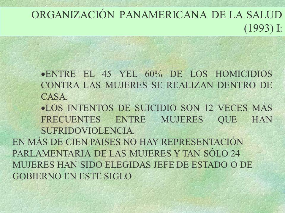 ORGANIZACIÓN PANAMERICANA DE LA SALUD (1993) I: ENTRE EL 45 YEL 60% DE LOS HOMICIDIOS CONTRA LAS MUJERES SE REALIZAN DENTRO DE CASA. LOS INTENTOS DE S