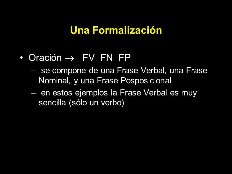Una Formalización Oración FV FN FP – se compone de una Frase Verbal, una Frase Nominal, y una Frase Posposicional – en estos ejemplos la Frase Verbal es muy sencilla (sólo un verbo)