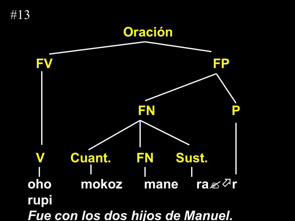 oho mokoz mane ra r rupi Fue con los dos hijos de Manuel. Oración FV FP FN P V Cuant. FN Sust. #13