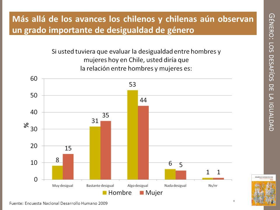 G ÉNERO : LOS DESAFÍOS DE LA IGUALDAD Más allá de los avances los chilenos y chilenas aún observan un grado importante de desigualdad de género Fuente