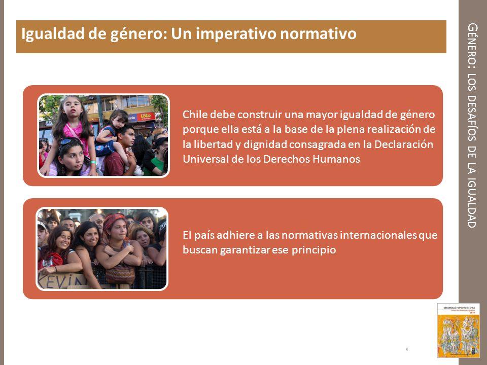 G ÉNERO : LOS DESAFÍOS DE LA IGUALDAD Igualdad de género: Un imperativo normativo Chile debe construir una mayor igualdad de género porque ella está a