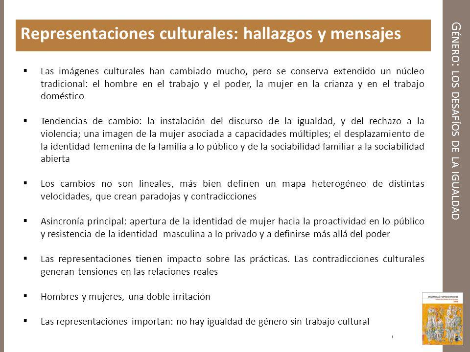 G ÉNERO : LOS DESAFÍOS DE LA IGUALDAD Representaciones culturales: hallazgos y mensajes Las imágenes culturales han cambiado mucho, pero se conserva e