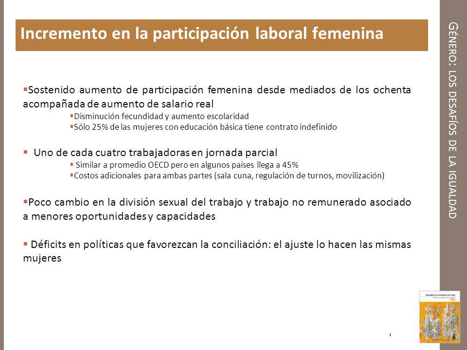 G ÉNERO : LOS DESAFÍOS DE LA IGUALDAD Incremento en la participación laboral femenina Sostenido aumento de participación femenina desde mediados de lo