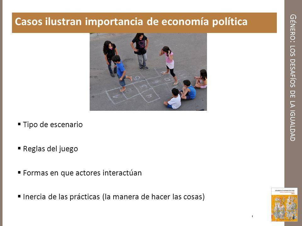 G ÉNERO : LOS DESAFÍOS DE LA IGUALDAD Casos ilustran importancia de economía política Tipo de escenario Reglas del juego Formas en que actores interac