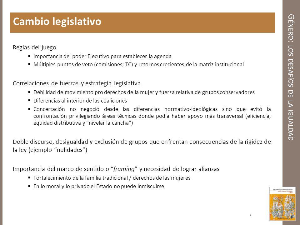 G ÉNERO : LOS DESAFÍOS DE LA IGUALDAD Cambio legislativo Reglas del juego Importancia del poder Ejecutivo para establecer la agenda Múltiples puntos d