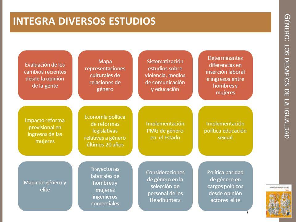 G ÉNERO : LOS DESAFÍOS DE LA IGUALDAD INTEGRA DIVERSOS ESTUDIOS Evaluación de los cambios recientes desde la opinión de la gente Mapa representaciones