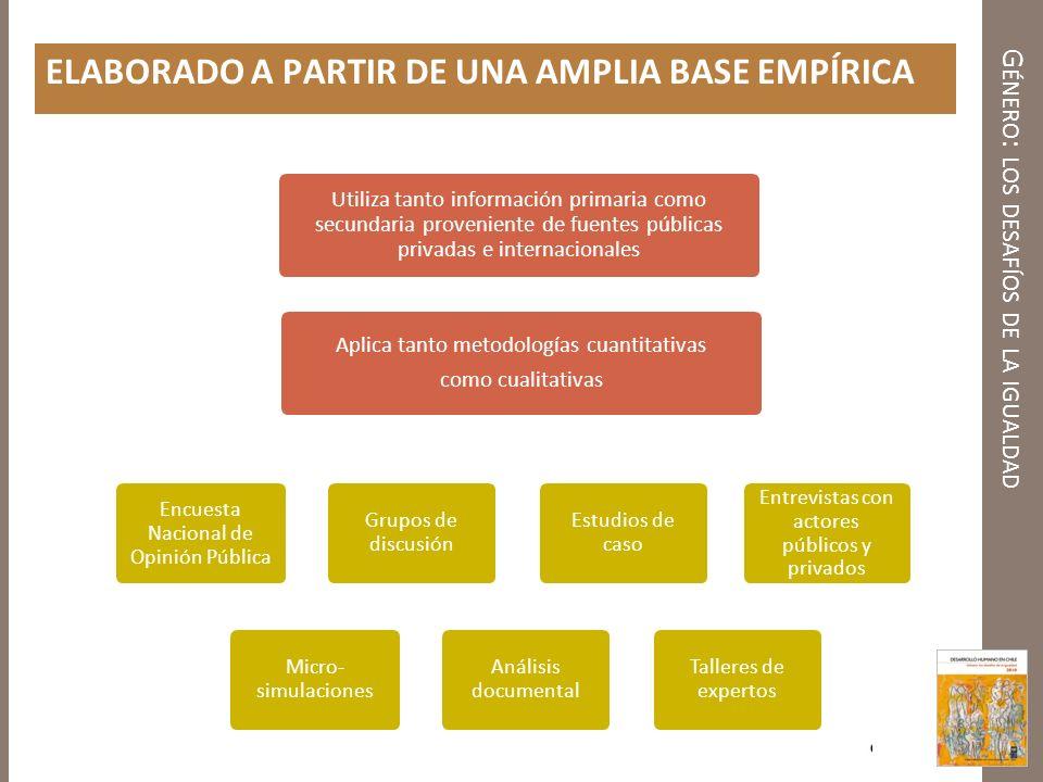G ÉNERO : LOS DESAFÍOS DE LA IGUALDAD ELABORADO A PARTIR DE UNA AMPLIA BASE EMPÍRICA Utiliza tanto información primaria como secundaria proveniente de